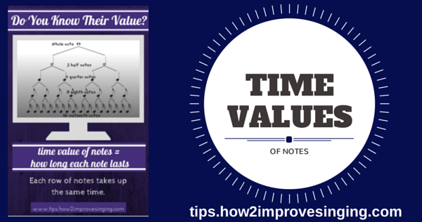 time values