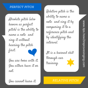 perfect and relative pitch
