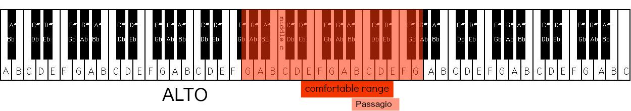 diana boyle piano
