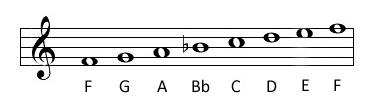 Fmajor scale