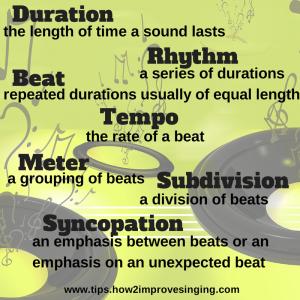 Rhythm definitions