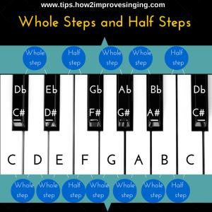music theory whole steps, half steps