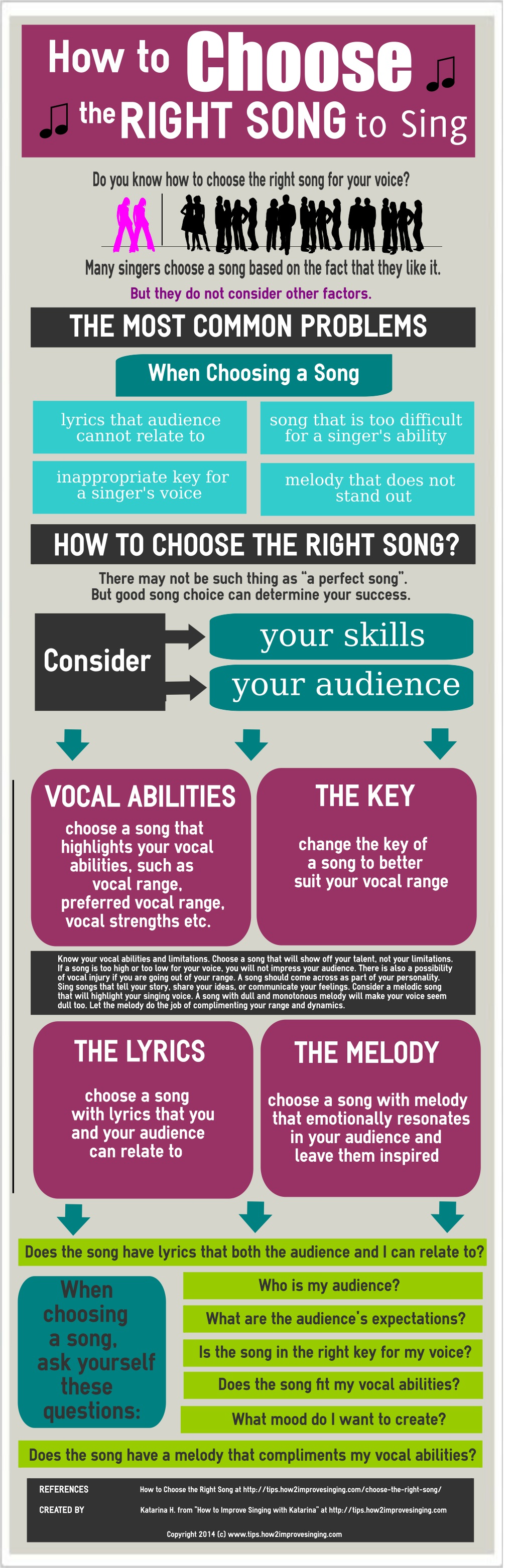 how to choose the right song to sing infographic