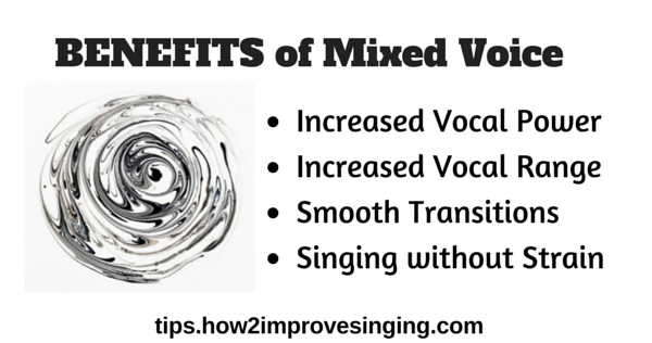 mixed voice