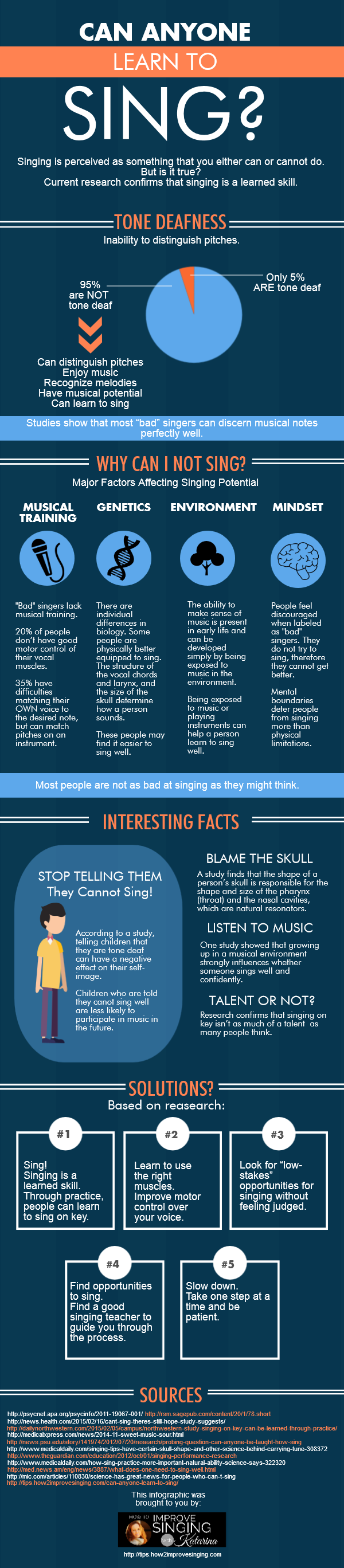 Singing Infographic - Can anyone learn to sing
