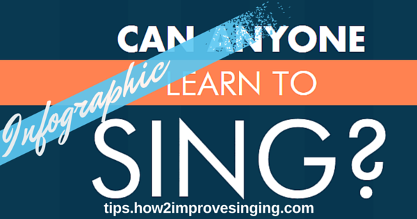 infographic - can anyone learn to sing