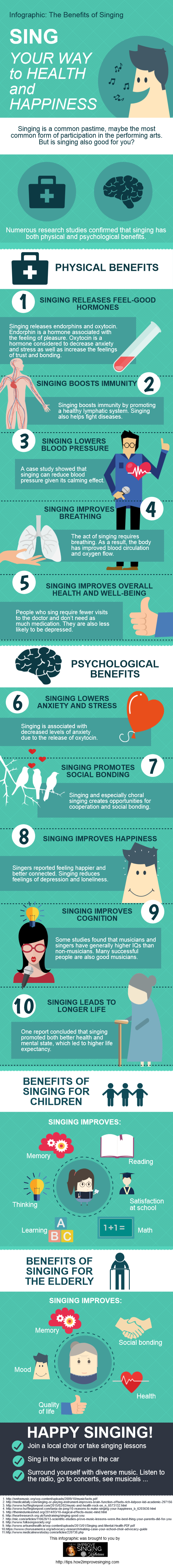 Benefits of Singing infographic