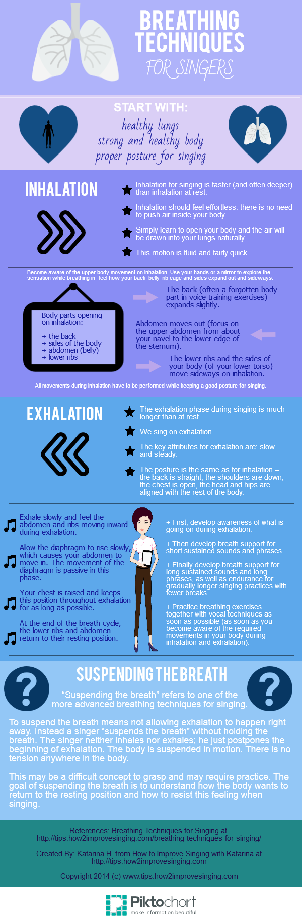 singing infographic: breathing for singing