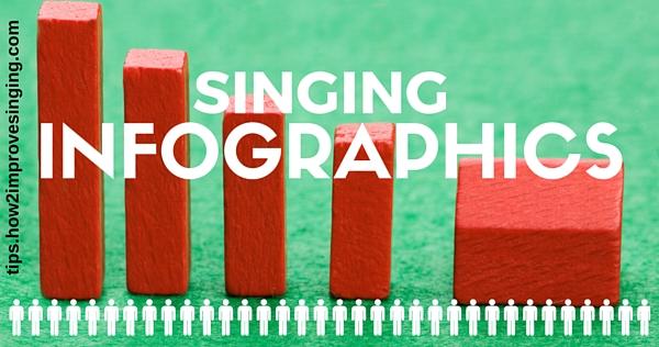 singing infographics