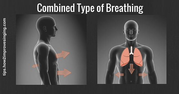 how to breathe when singing - combined type of breathing